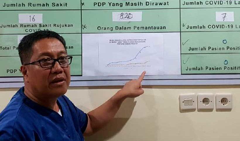 Juru bicara Gugus Tugas Pencegahan COVID-19 Papua dr Silwanus Sumule (dok. Istimewa)