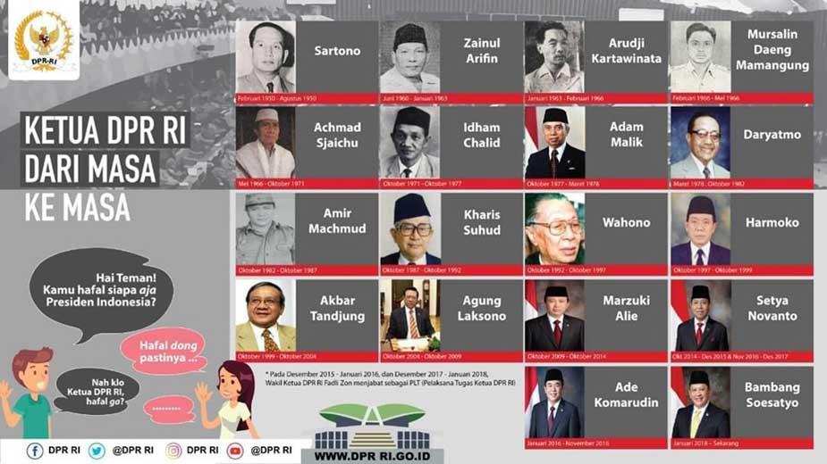 Ketua DPR RI dari masa ke masa